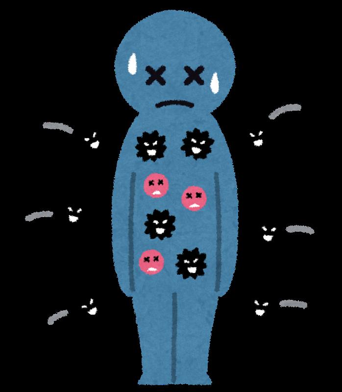 ストレスにより免疫力が下がる
