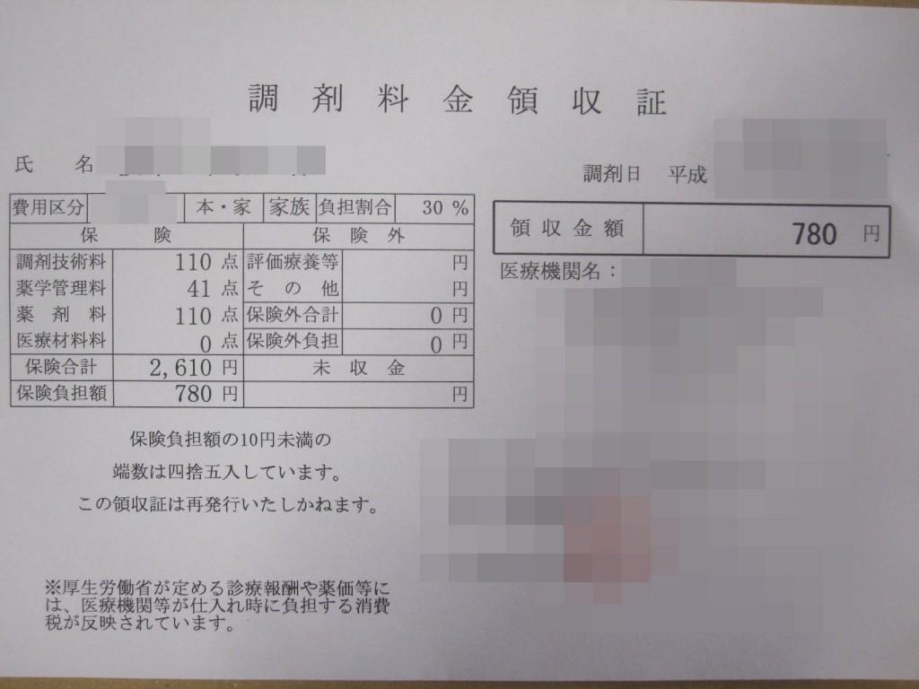 皮膚科の調剤料金領収証