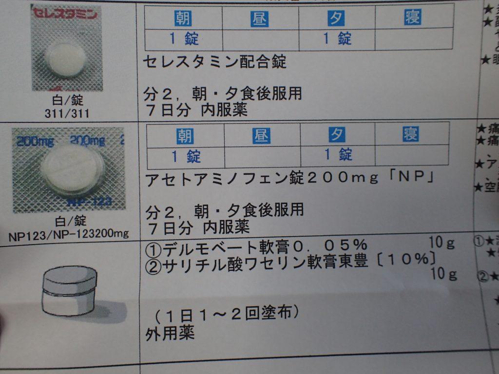 処方箋:治療薬の詳細